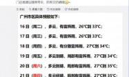2020年6月16日广州天气多云 有雷阵雨26℃~33℃