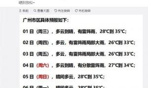 2020年7月1日广州天气多云到晴有雷阵雨26℃~35℃