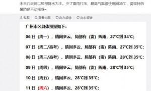 2020年7月6日广州天气晴间多云局部有阵雨27℃~35℃
