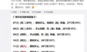 2020年7月7日广州天气晴间多云局部有阵雨28℃~35℃