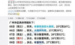 2020年8月5日广州天气有暴雨局部大暴雨25℃~28℃