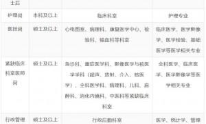 广州中山六院2021年招聘启动