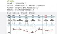 广州本周有冷空气吗(2020年9月21日-9月27日)