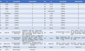 2021中通春节放假停运吗?春节期间运营时间及范围