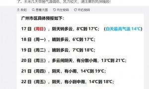 2021年1月17日广州天气晴到多云6℃~17℃