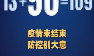 1月16日31省新增本土确诊96例含河北72例