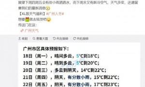 2021年1月18日广州天气晴间多云6℃~18℃