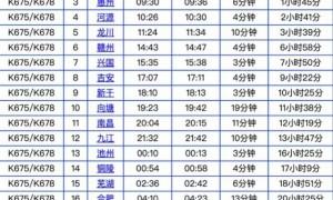 广州东站始发列车阳性病例坐哪班车哪个车厢?
