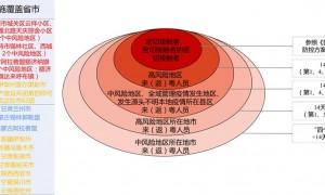 广东对重点地区来(返)粤人员健康管理措施(10月20日)
