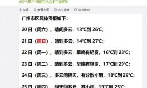 2021广州元宵节天气怎么样冷吗?