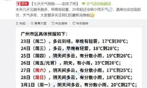 2021年2月23日广州天气晴到多云18℃~30℃