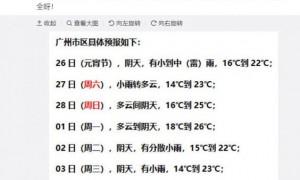2021年2月26日广州天气有小到中(雷)雨14℃~22℃