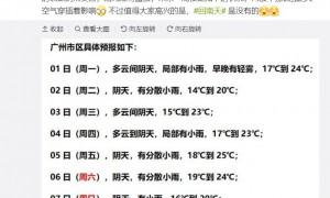 冷空气3月1日夜间抵达!广州最低温跌到14℃