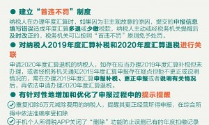 个税2020年度汇算退税2021年3月1日起开始