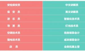 2021广州塔招聘最新消息(招聘岗位+报名方式)