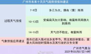 广州2021母亲节天气怎么样?