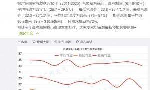 广州高考2021年6月7日天气怎么样会下雨吗?