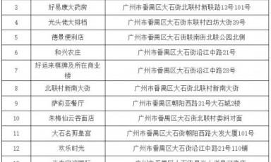 5月28日至6月6日到过广州番禺区15个重点场所人员请主动申报(附地址)