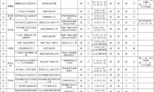 9月18日广州海珠区新冠疫苗到苗及接种最新消息