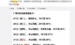2020年11月1日广州万圣节会下雨吗?