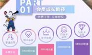 2020广州1元游长隆活动怎么参加?