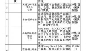 2020广州到黄埔区户外音乐季演出场次安排一览