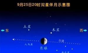 2020年9月25日、26日将上演双星伴月天象奇观