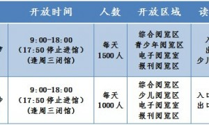 2020年10月19日起广州黄埔区图书馆恢复正常开放服务时间