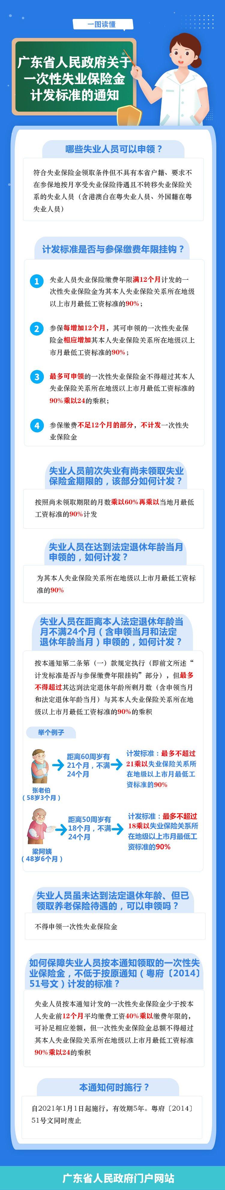 广东省关于一次性失业保险金计发标准的通知(全文+解读)插图