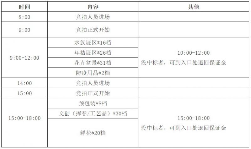 2021广州从化区花市档位招标流程一览