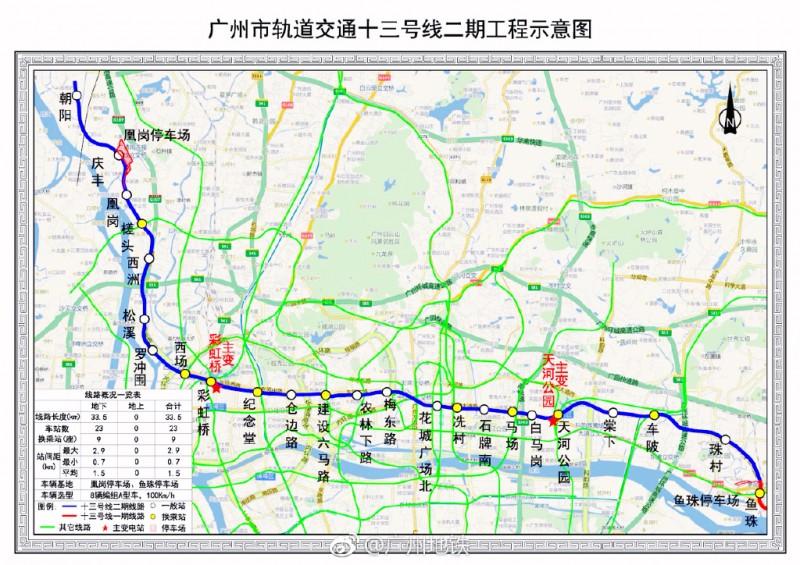 广州地铁13号线二期站点有哪些(2021)