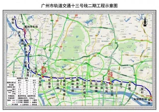 2021广州地铁13号线冼村站最新进展