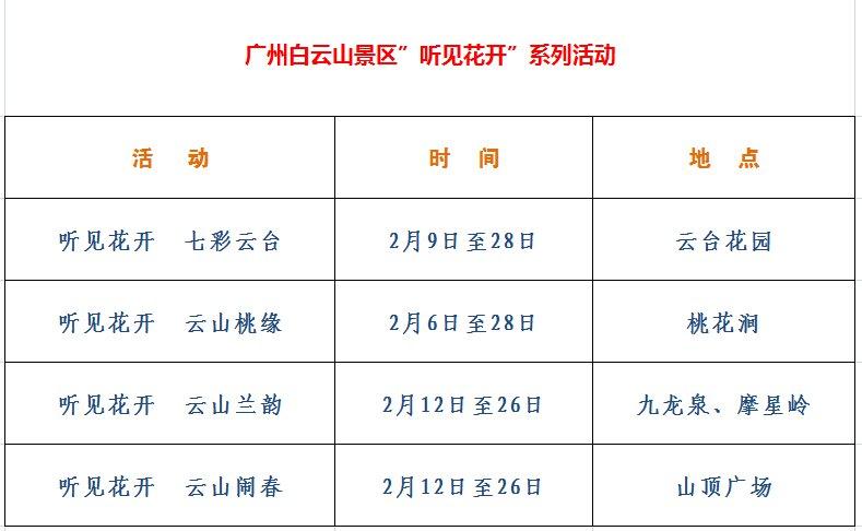 2021春节广州白云山活动汇总(时间+地点+活动详情)