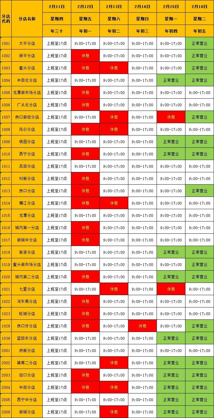 广州倍宁医药连锁2021春节期间门店营业时间表