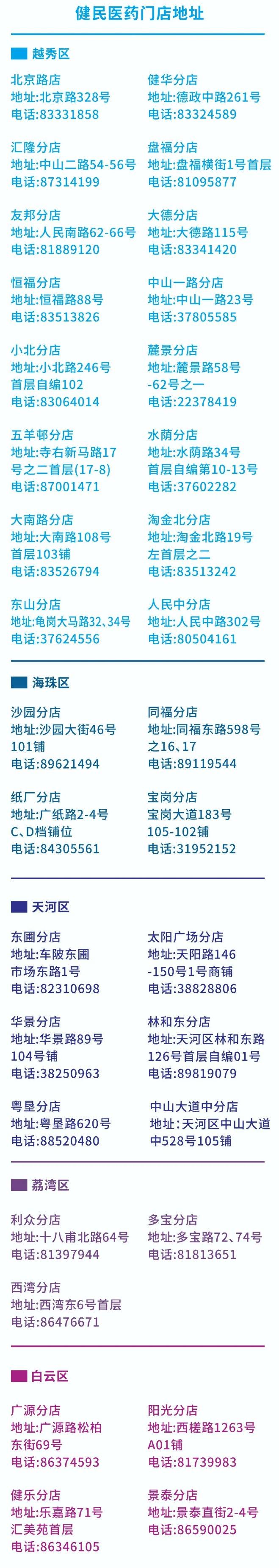 2021广州健民医药春节放假时间安排