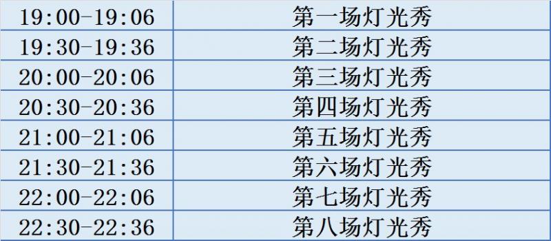 2021广州春节南沙区新图书馆灯光秀在哪里(附交通指引)