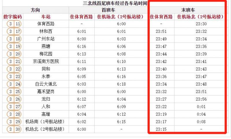 4月2日广州地铁3号线晚高峰时间将提前至约13:00