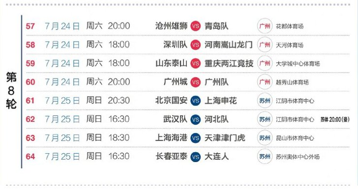 2021年7月24日广州中超联赛门票在哪买?